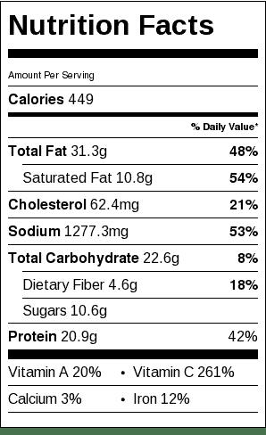 nutrition label   joeshealthymeals.com