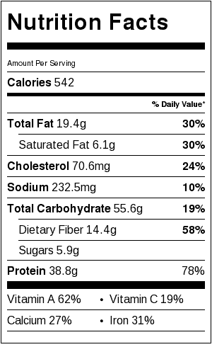 Tex-Mex chopped chicken salad nutrition label