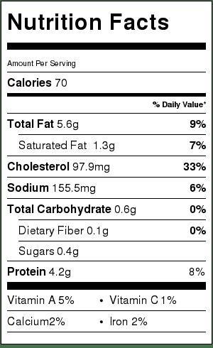 Lox deviled eggs nutrition label